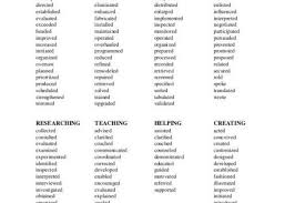 Best Resume Action Words by Resume Building Words Formats Csat Co