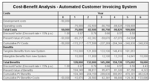 5 cost benefit analysis templates word excel pdf templates