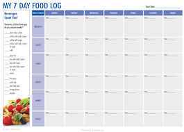 create a 7 day food log download the pdf at http slimband com