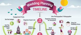 steps to planning a wedding ultimate wedding planning timeline 43 essential steps for your