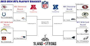 nfl 2014 schedule nfl playoffs schedule 2014 wildcard