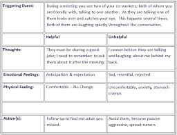 8 best images of cognitive behavior therapy chart cognitive