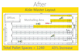 warehouse layout software free download aisle master articulated reach forklifts warehouse layout service