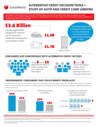 lexisnexis business search lexisnexis study reveals rising popularity of new data and