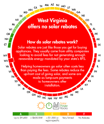 West Virginia travel expenses images West virginia solar power for your house rebates tax credits png