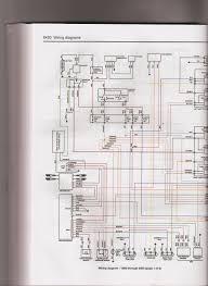 diagrams 1023662 sportster wiring diagram u2013 chopper creeps