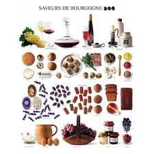 affiche cuisine cuisine poster reproduction saveurs de bourgogne 50 x 40 cm