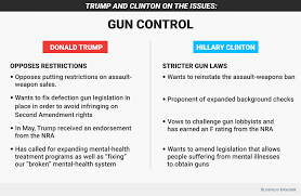 Donald Trump Plan For Isis by Hillary Clinton And Donald Trump On Gun Control Issue Business