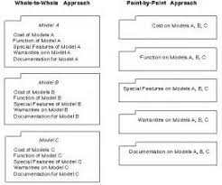 technical approach document template 28 images 15 content