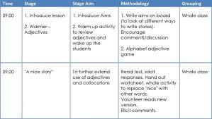 100 pre k daily lesson plan template 44 free lesson plan