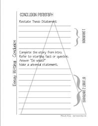 write conclusion paragraph essay jpg