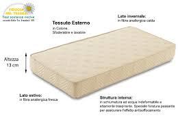 materasso per culla vimini materasso per culla home interior idee di design tendenze e