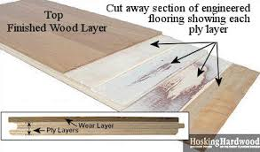 Top Engineered Wood Floors All About Floating Wood Floors