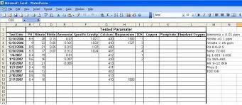 aquarium design exle calcium alk mg ph water parameter tracking tool