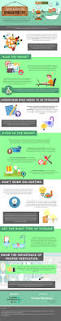bathroom renovation tips infographic