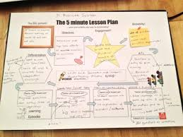 10 best images of simple daily lesson plan template printable