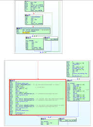 let u0027s learn dissecting golroted trojan u0027s process hollowing