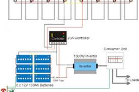 wiring diagram for caravan inverter wiring diagram