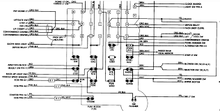 1988 chevrolet blazer fuse box i am trying to find a diagram of