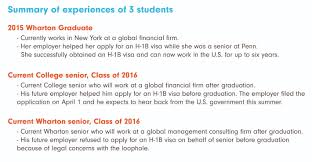 Example Of Letter Of Intent For University Application by International Students Use Loophole In H 1b Visa Application
