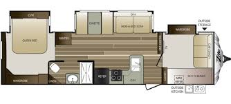 Big Country 5th Wheel Floor Plans Keystone Cougar Rvs For Sale Camping World Rv Sales