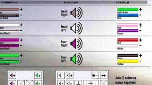 symbols 3 phase colour code 3 phase color code chart u201a 3 phase us