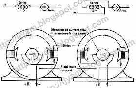 emerson motor wiring diagram u0026 attachment 127640