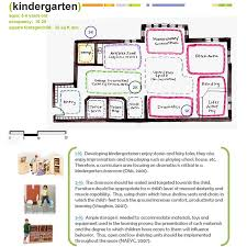 classroom layout for elementary undergraduate research journal for the human sciences