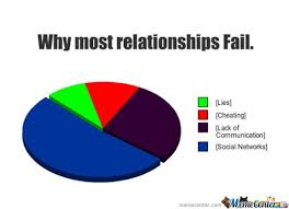 Memes For Relationships - why most relationships fail by ben meme center