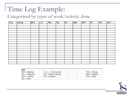 time log sample sample infant daily log sample infant daily log