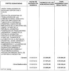 escala salarial vidrio 2016 infoleg ministerio de economía y finanzas públicas argentina