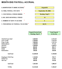 Accrual Accounting Excel Template Restaurant Software Restaurant Payroll Accrual Spreadsheet For Excel