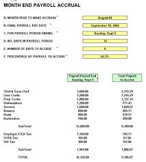 Restaurant Expenses Spreadsheet Restaurant Software Restaurant Payroll Accrual Spreadsheet For Excel