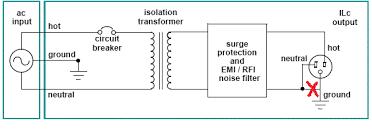isolated ground wiring diagram wiring diagram byblank