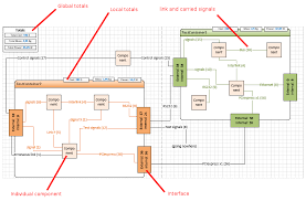 auto computed values in visio diagrams with vba