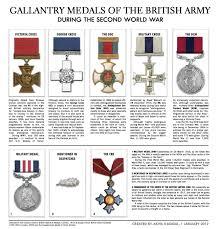 Us Army Decorations British Army Badges Hermes U0027 Wings