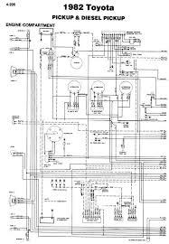 1982 chevy truck wiring diagram wiring diagram and schematic