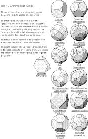 introduction the geometry code