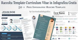 scarica curriculum vitae europeo da compilare gratis pdf template cv infografico 80 modelli curriculum vitae gratis