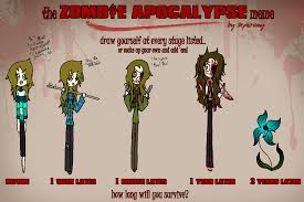 Meme Zombie - zombie apocalypse meme by insanitycreator on deviantart