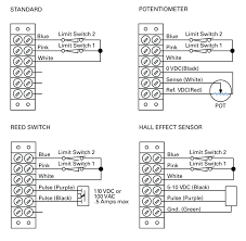 compact limit switch cls