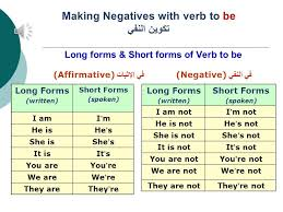 basic english grammar lesson 05 verbs to be to do and to have