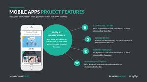 28 project proposal template ppt powerpoint project