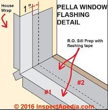 Patio Door Sill Pan Window Door Peel Stick Details
