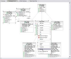 reverse engineering uml class and sequence diagrams from java code