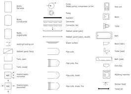 plumbing and piping plans solution conceptdraw com building design