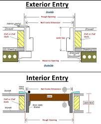Exterior Door Jamb Entry Door Jamb Width Illustration Common Jamb Sizes 4 9 16 5