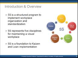 Lean 5s Powerpoint Presentation Teach This 5s Process With This 5s Ppt 5s