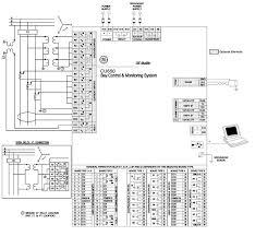 c650 bay control u0026 monitoring system