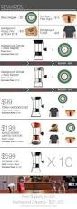 precision coffee grinder better grind more flavor by handground